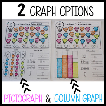 Sight Word Graphing: Color, Graph & Write - Primer Words
