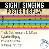 Sight Singing Solfege Syllable Display