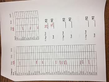 Sight Word Assessment #spedgivesthanks