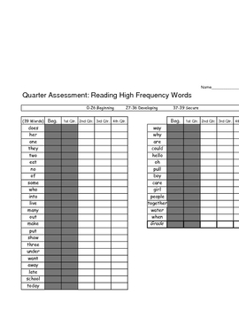 Sight Word Assessment Checksheets from Treasures First Grade