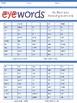 Sight Word Assessment - Eyewords