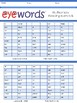 Sight Word Assessment - Eyewords