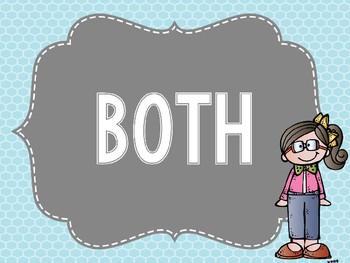 Sight Word Practice Drills: 2nd Grade Reading Wonders UNIT 1