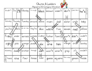 Sight Word Chutes & Ladders (Aligned to 2G Category Words)