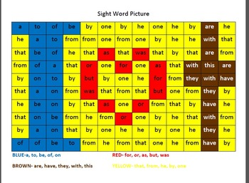 Sight Word Coloring Mystery Picture- I