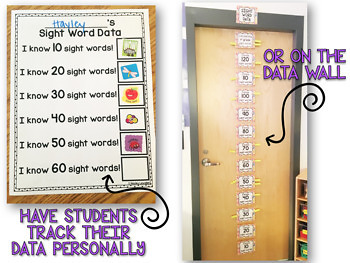 Sight Words Data Wall & Student Data Sheet with editable pages