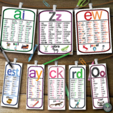 Sight Word, Digraph & Vowel Team Posters Bundle (86 Posters with 1500+ Words)