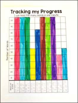 Sight Word Fluency Graphing