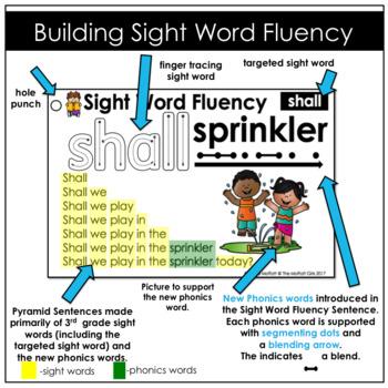 Sight Word Fluency (Pyramid Sentences) Third Grade Edition