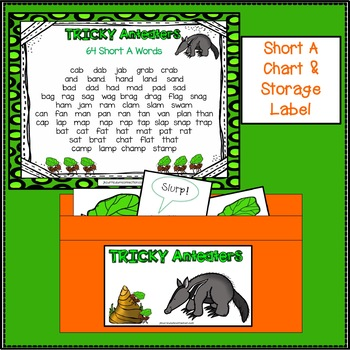 Short A Word Game - Tricky Anteaters {EDITABLE}
