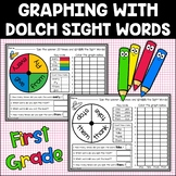 Sight Words Graphing Dolch First Grade {Includes Editable Templates}