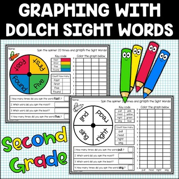 Sight Words Graphing Dolch Second Grade {Includes Editable