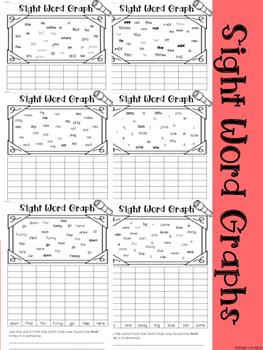 Sight Word Graphs - PrePrimer Dolch Words
