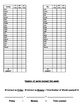 Sight Word Homework Practice
