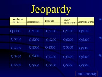 Sight Word Jeopardy