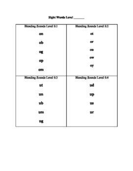 Basic ABCs to Blending Sounds Sight Level Lists
