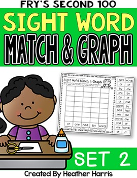 Sight Word Graphs: No Prep Cut and Paste (Set 2)