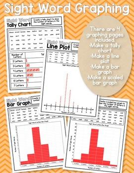 Sight Word Math Activities {GRADE 2 DOLCH LIST}