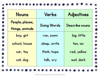 adjectives to describe sight