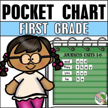 Journeys Sight Word Pocket Chart Center First Grade Units 1-6