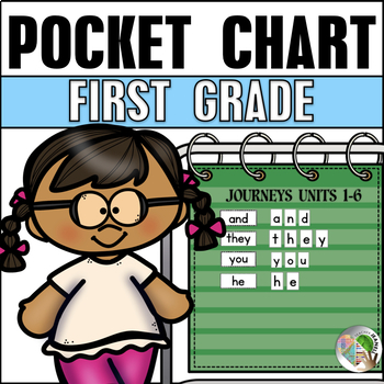 Sight Word Pocket Chart Center (Compatible With Journeys First Grade Units 1-6)
