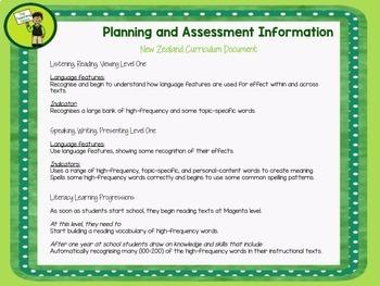 New Zealand Sight Words - Blue Level Powerpoint Presentation