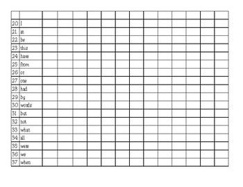Sight Word Progress Monitoring Record Sheet