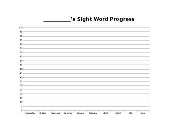 Sight Word Progress Sheets