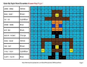 Sight Word Scramble - Western Mystery Pictures - 5th 100 Fry Words