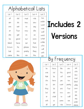 Sight Word Sentences: Dolch Primer