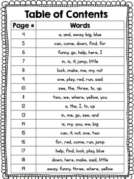 Sight Word Speed Practice {Pre-Primer}