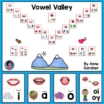Sight Word Charts - Differentiated Personal  Word Walls