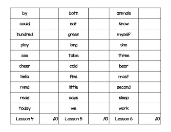 Sight Words Check List