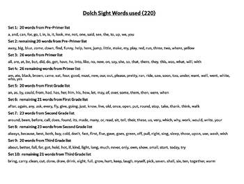Sight Words - 'I have... Who has...?' Game Sets, teacher notes, 250pgs