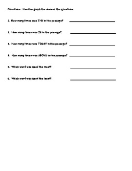 Sight word (PCI words) passage with word recognition & questions Cinco de Mayo
