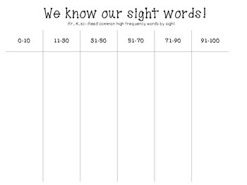 Sight word or High frequency word classroom tracker