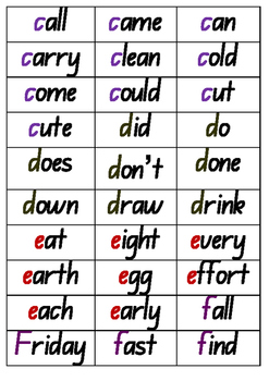 #ausbts17 Sight words and Word walls (NSW Foundation handwriting)