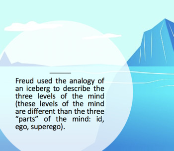 Sigmund Freud & Psychoanalytic Theory