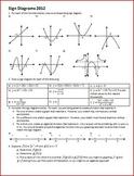 Sign Diagrams (Editable)