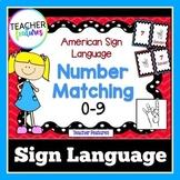 SIGN LANGUAGE Number Match (0-9)