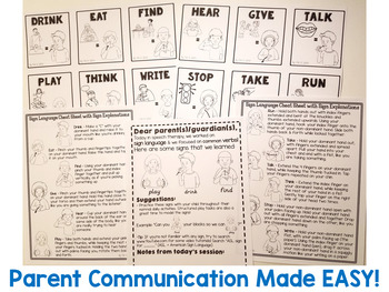 Sign Language (ASL) Activities for Common VERBS or ACTION WORDS