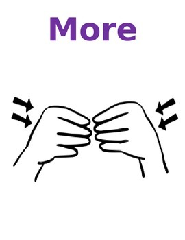 Sign Language (ASL) Posters