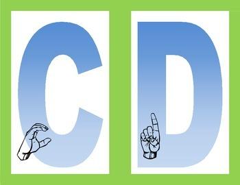 ASL, Sign Language Alphabet (ABC's)