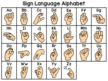 image regarding Sign Language Alphabet Printable called Alphabet Indicator Language Printable Worksheets Lecturers Pay out