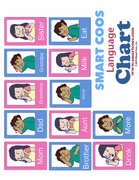 Sign Language Chart (in English- 1 of 3)