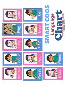 Sign Language Chart (in English- 3 of 3)