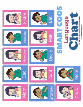 Sign Language Chart (in English- Package includes 1-3)