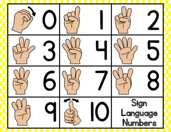 Sign Language Numerals and Number Words 0-10