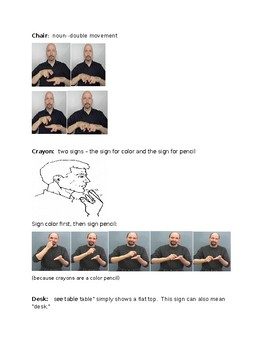 Speech Therapy-Hearing Impaired Sign Language Visual Book