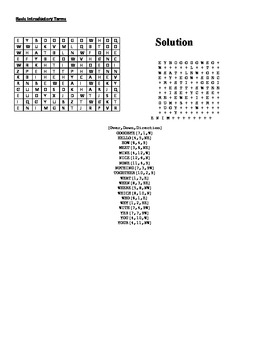 Sign Language Word Search